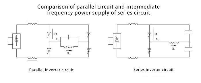 relationship between layout scheme of smelting system and series parallel  circuit